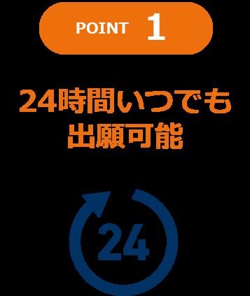 point1|24時間いつでも出願可能
